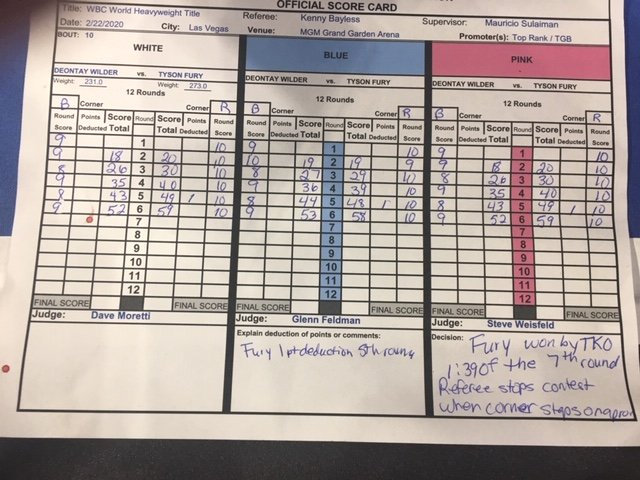Wilder vs Fury 2 Results: How Tyson Fury Vs Deontay Wilder Match Happened