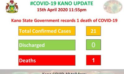 BREAKING: Kano State Records First Coronavirus Death