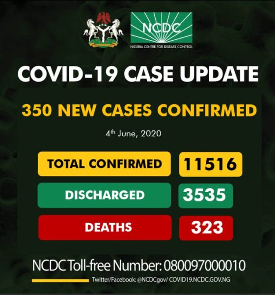 BREAKING: Nigeria Records 350 Coronavirus Cases, See Results For Each State