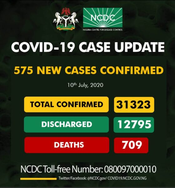 Nigeria Records 575 Coronavirus Cases, See Breakdown For Each State