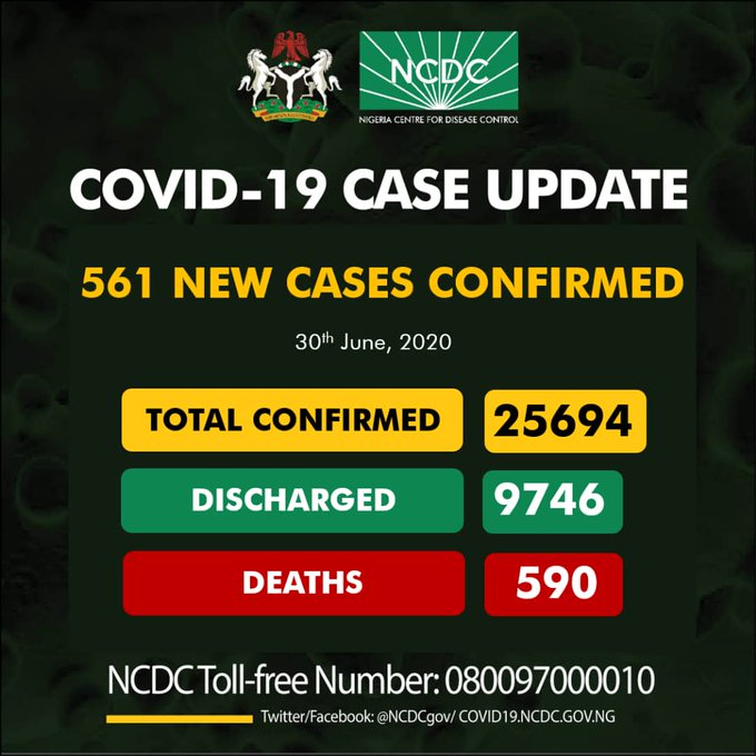 Nigeria Records 561 Coronavirus Cases, See Breakdown For Each State