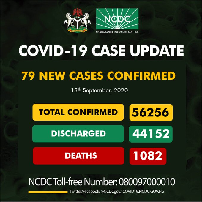 Coronavirus: NCDC Confirms New COVID-19 Cases In Nigeria