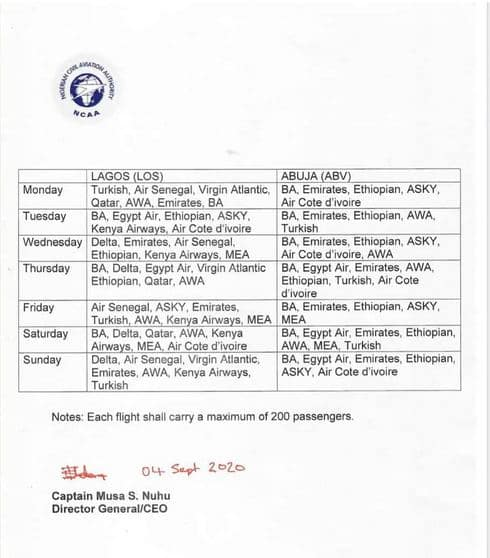 Coronavirus: FG Releases Full International Flights Resumption Schedule (Photos)