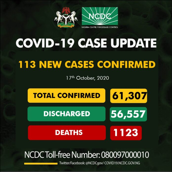 Coronavirus: NCDC Confirms 113 New COVID-19 Cases