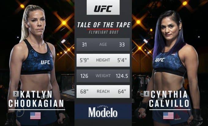 UFC 255: Live Stream Chookagian vs Calvillo Fight Here