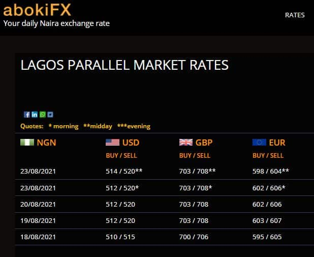 Dollar To Naira Exchange Rate Today August 23, Official/ Black Market Rates