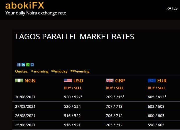 Dollar To Naira Exchange Rate Today August 30, Official/ Black Market Rates